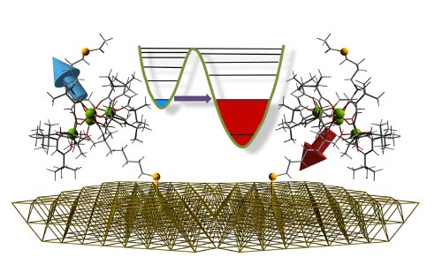 Các nam châm phân tử sắp thẳng hàng mang lại những bộ nhớ từ tốt hơn